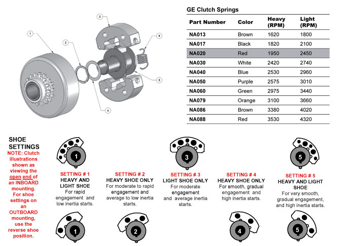 Noram GE clutches and parts – Msquared Karting